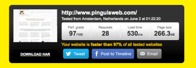 Page Speed Result pingdom