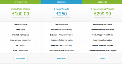 Pricing Table for Website Design in Ireland