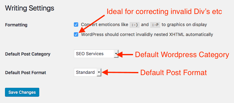 Default Writing Settings Wordpress Ireland